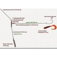 Как ловить на отводной поводок?